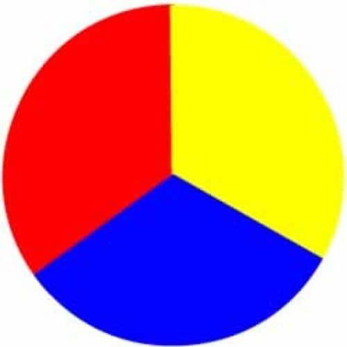 Что художник должен знать о теории цвета? Часть 1.